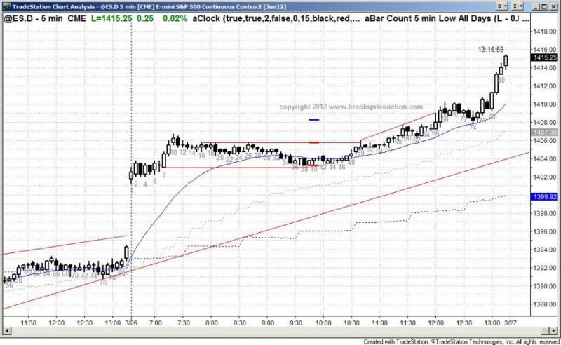 pending chart 1306