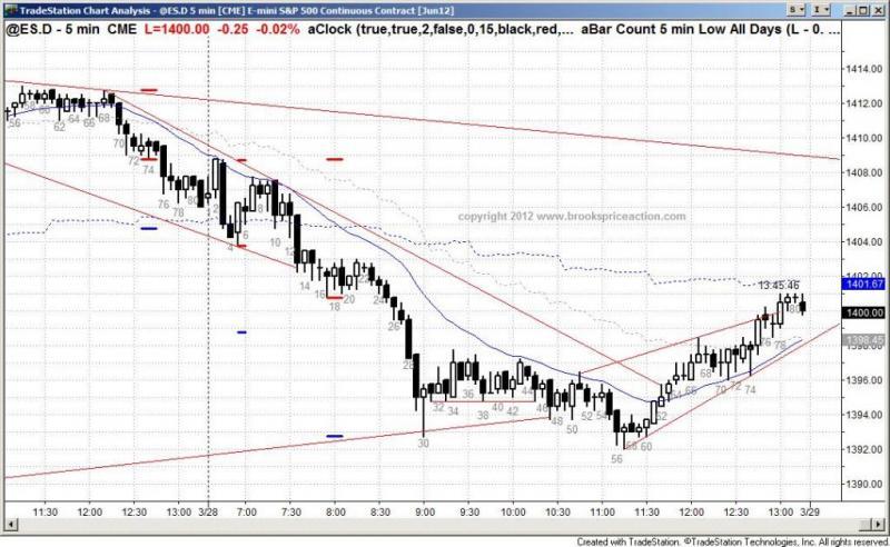 pending chart 1310