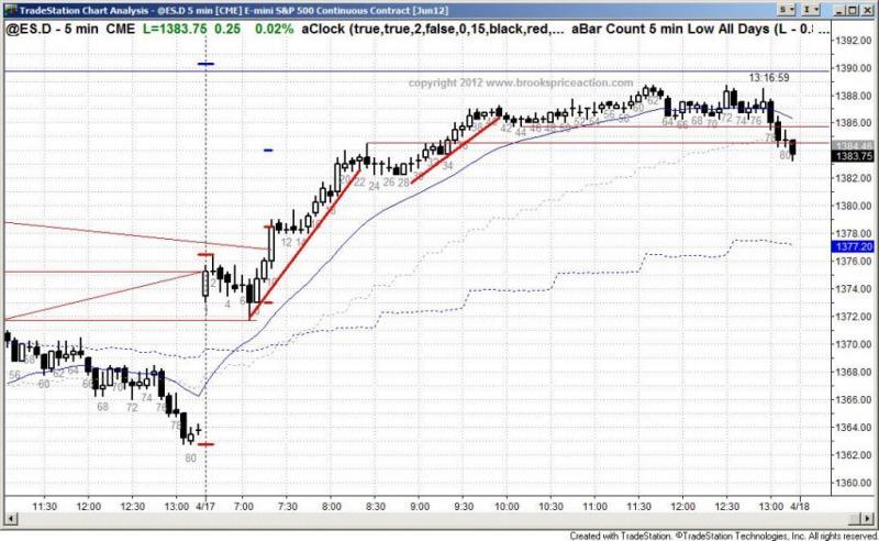 pending chart 1332