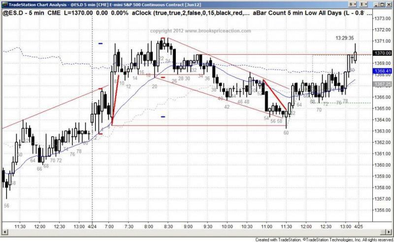 pending chart 1340