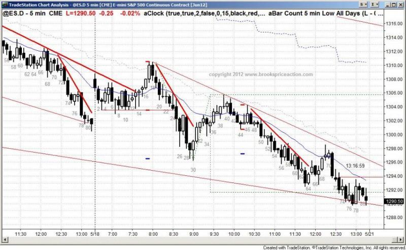 pending chart 1372