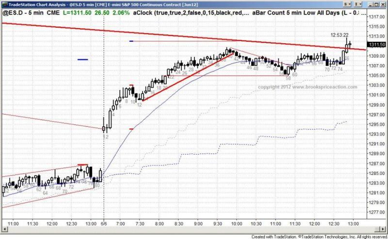 pending chart 1390