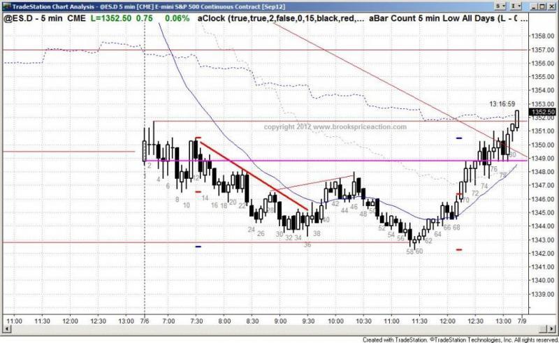 pending chart 1456