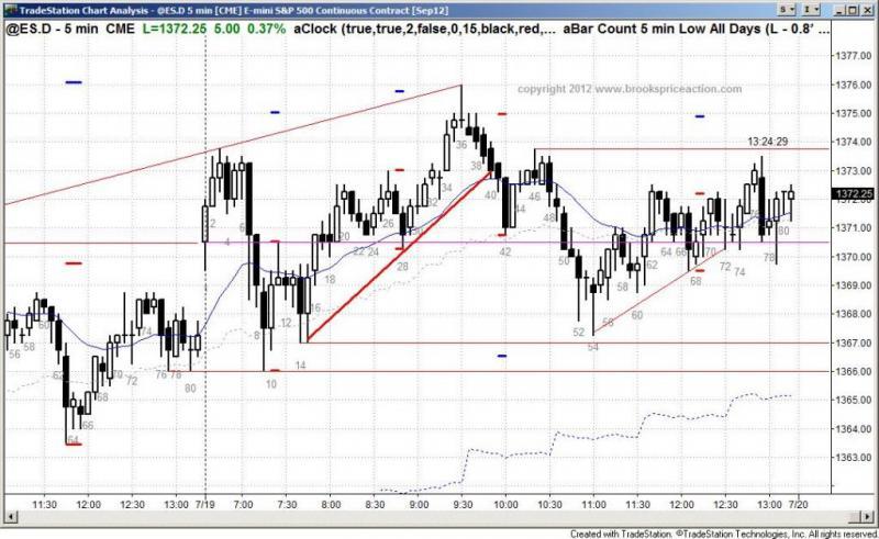 pending chart 1473