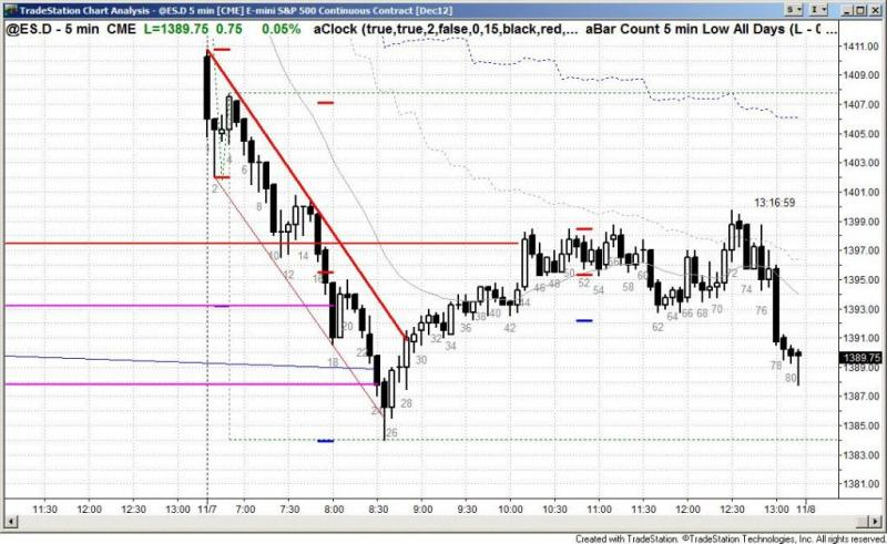 pending chart 1608