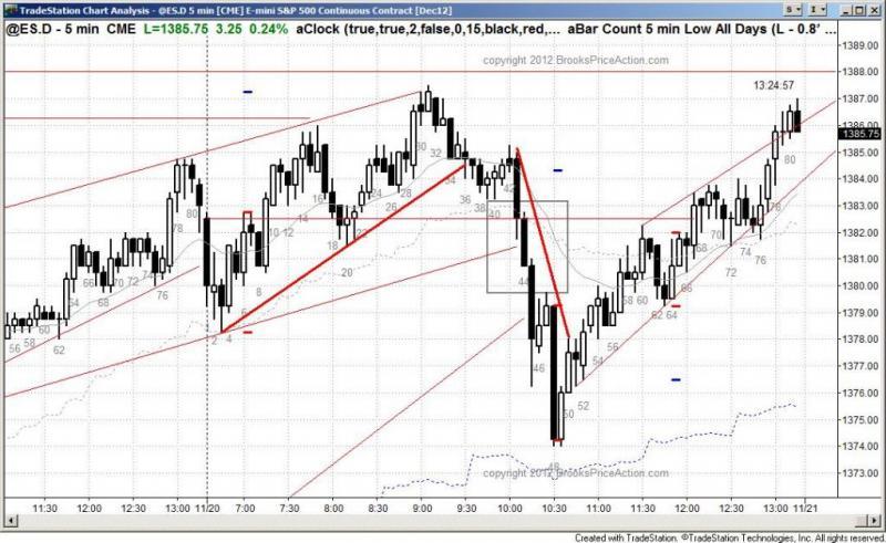 pending chart 1639
