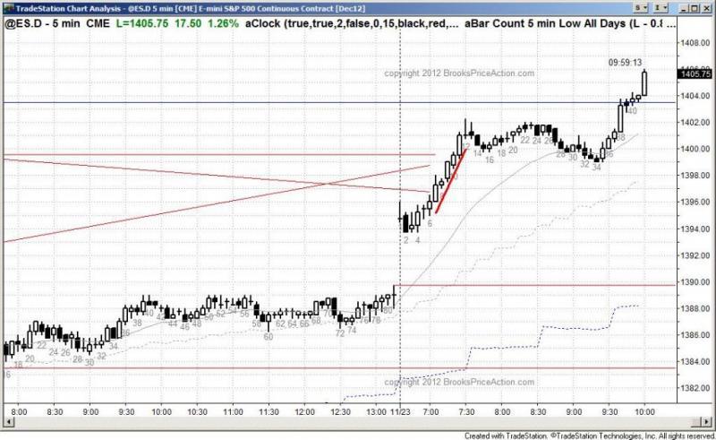 pending chart 1645