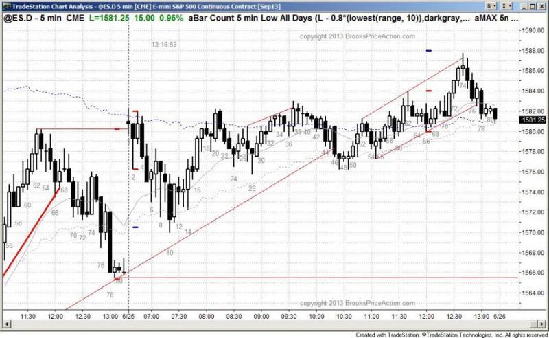 pending chart 2165