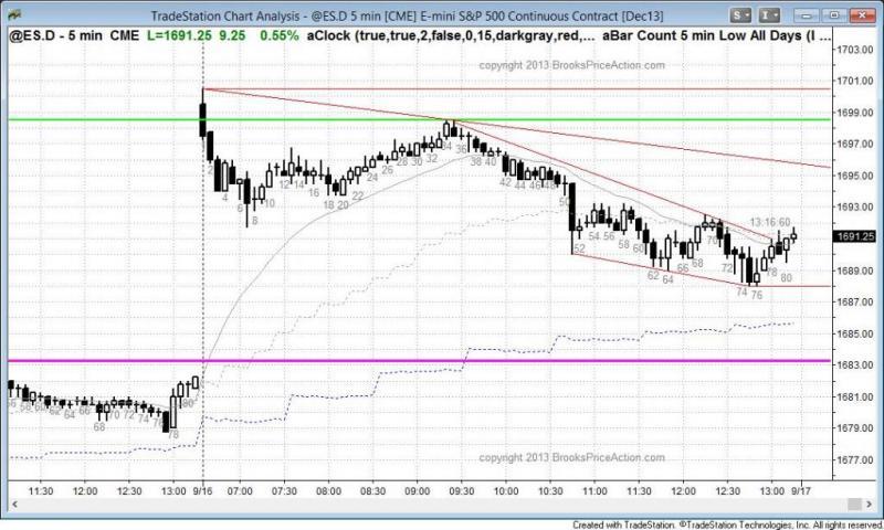 pending chart 2320