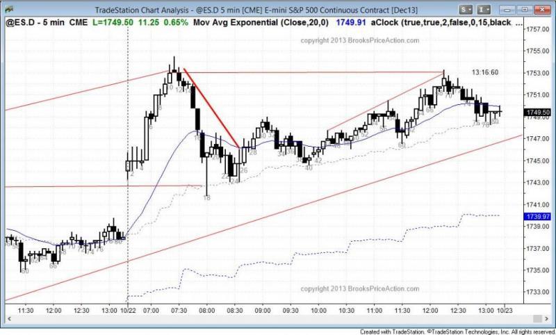 pending chart 2378