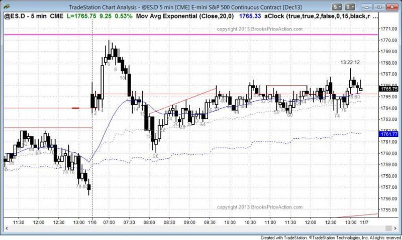pending chart 2395
