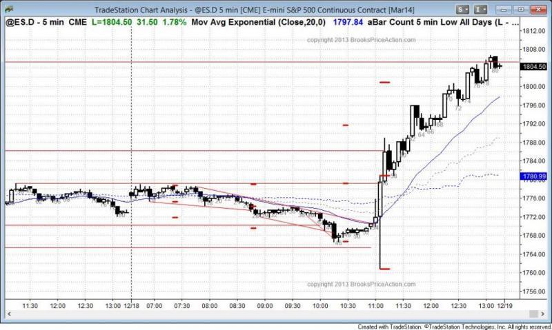 pending chart 2459