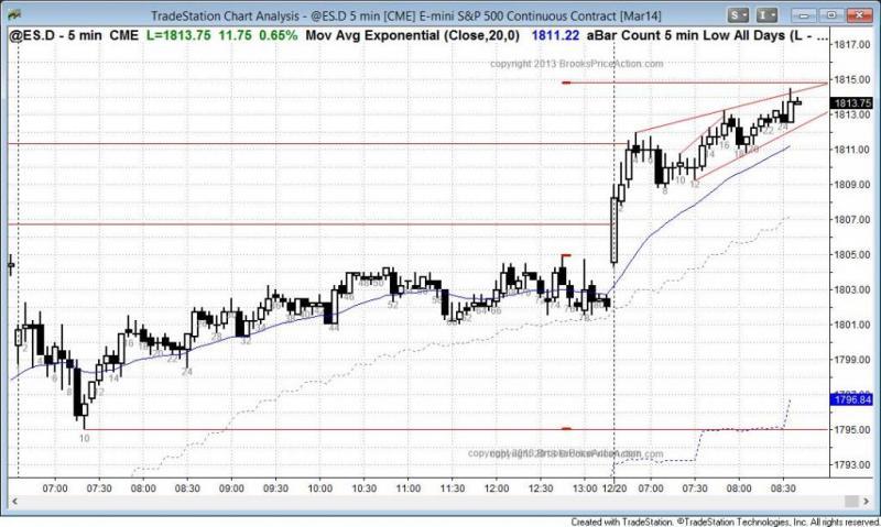pending chart 2474