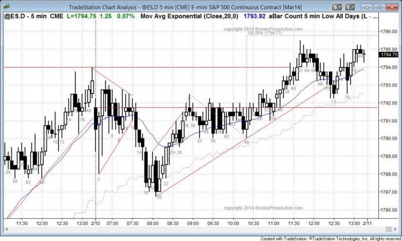 pending chart 2618