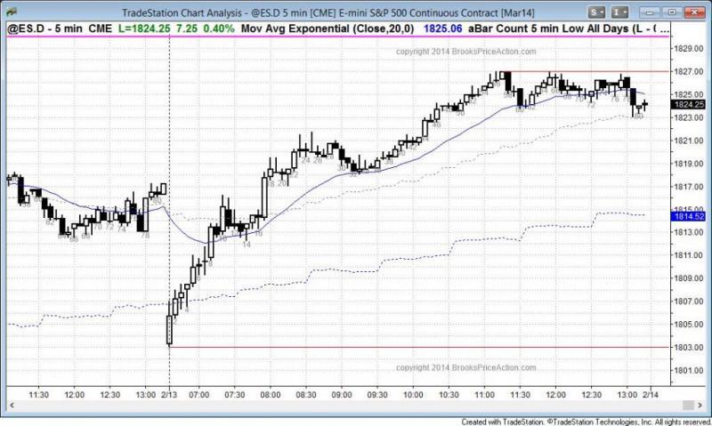 pending chart 2628