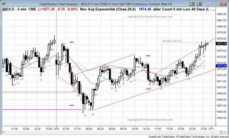 pending chart 2678