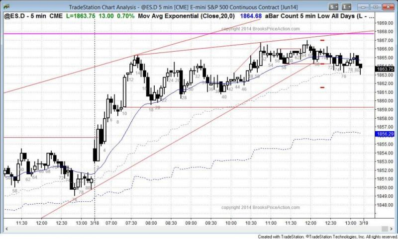 pending chart 2701
