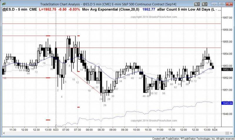 pending chart 3115