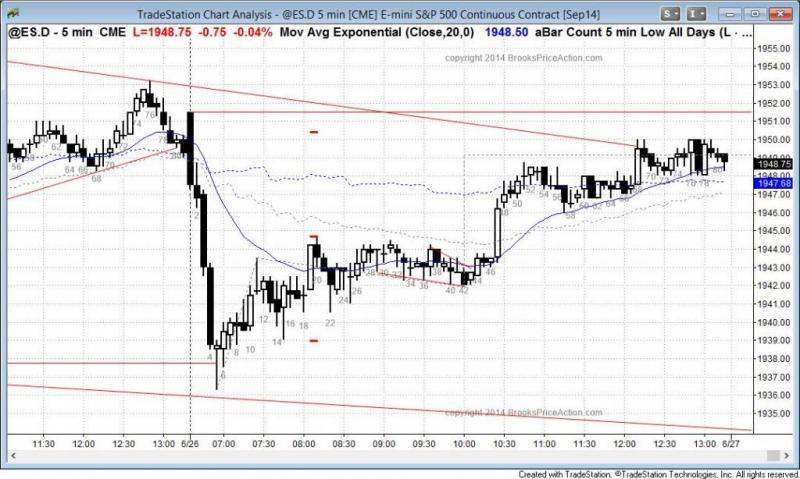 pending chart 3133