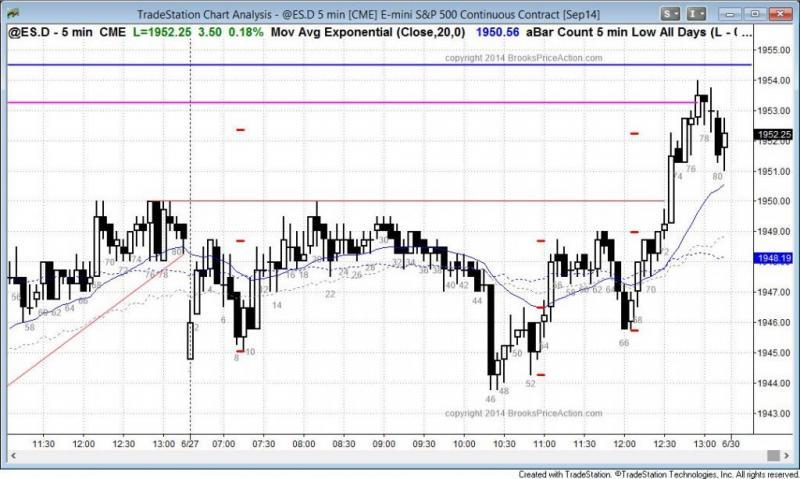 pending chart 3142