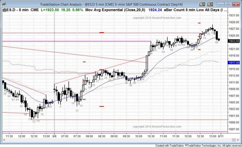 pending chart 3241