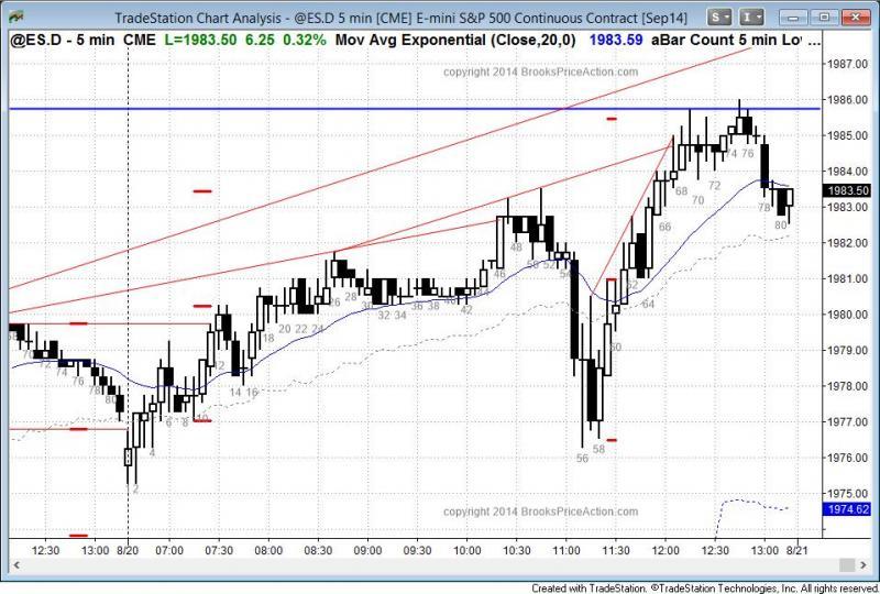 pending chart 3289